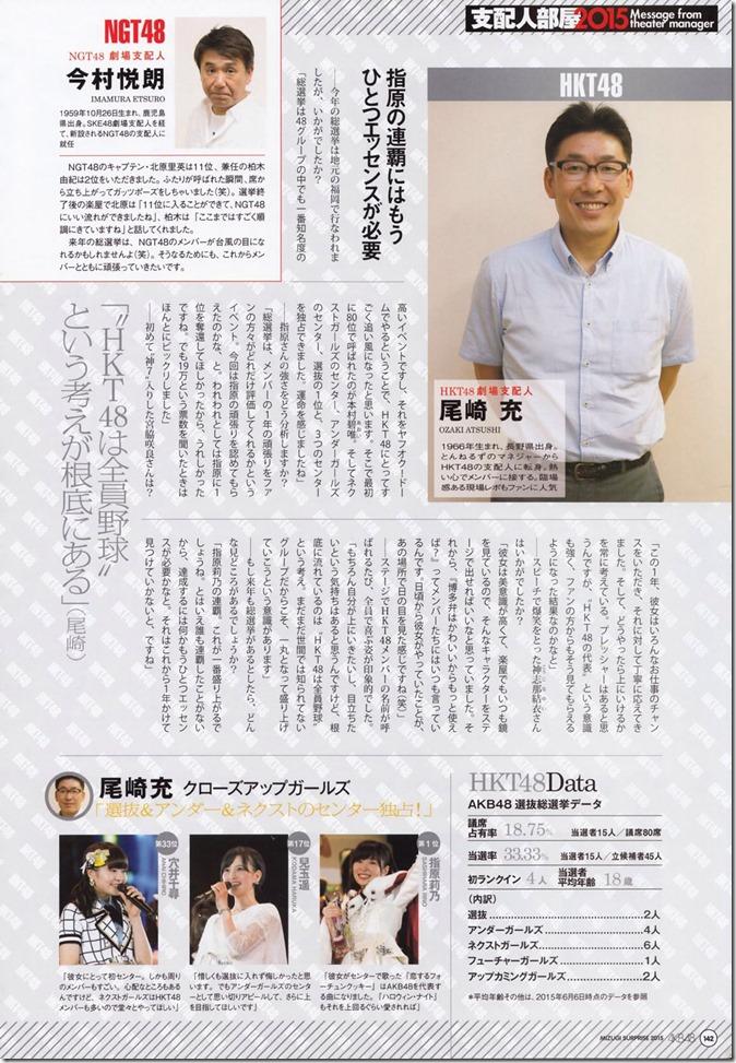 AKB48 Mizugi Surprise Announcement 2015 mook (138)