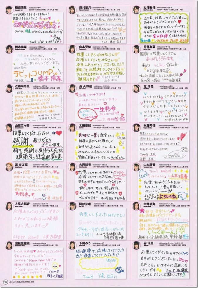AKB48 Mizugi Surprise Announcement 2015 mook (147)
