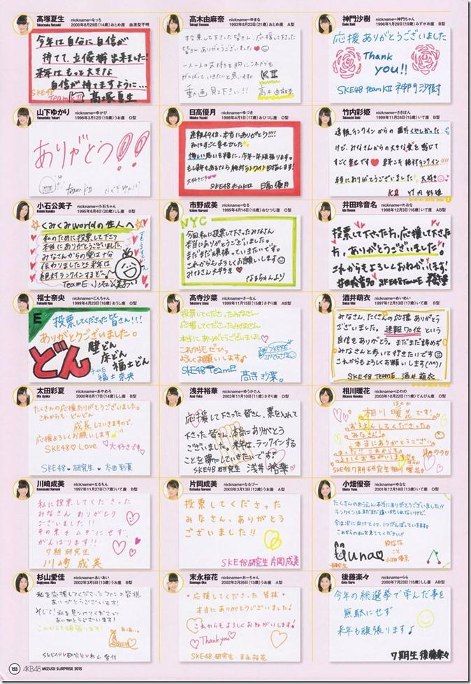 AKB48 Mizugi Surprise Announcement 2015 mook (149)