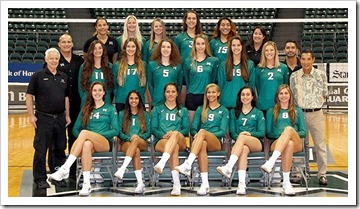 2015 University of Hawaii Rainbow Wahine Volleyball Team