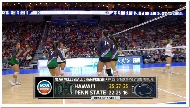Rainbow Wahine defeat Penn State!!!!
