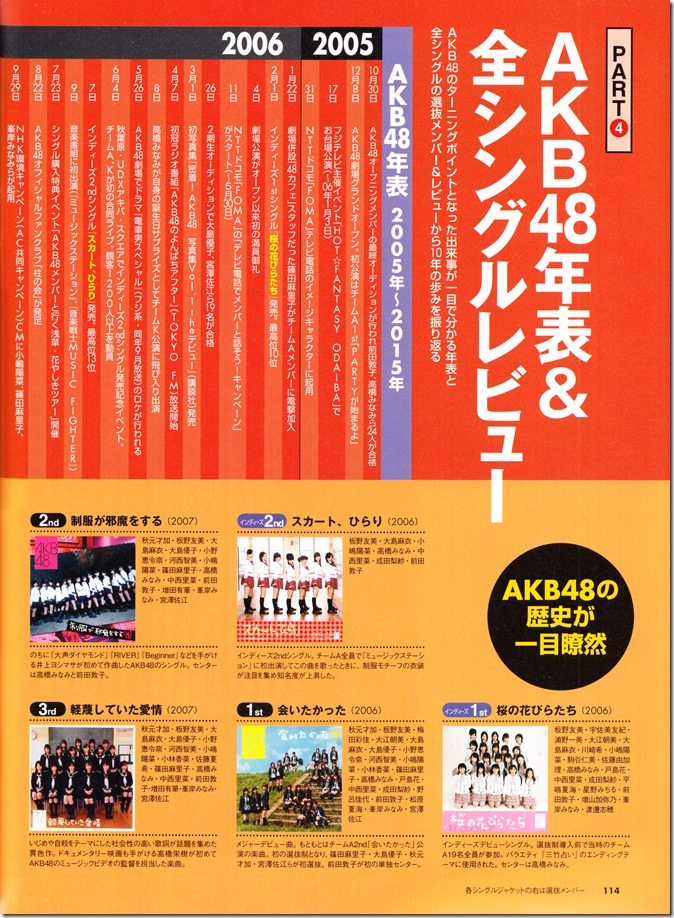 Nikkei BP Marketing AKB48 10th Anniversary Special Issue  (4)