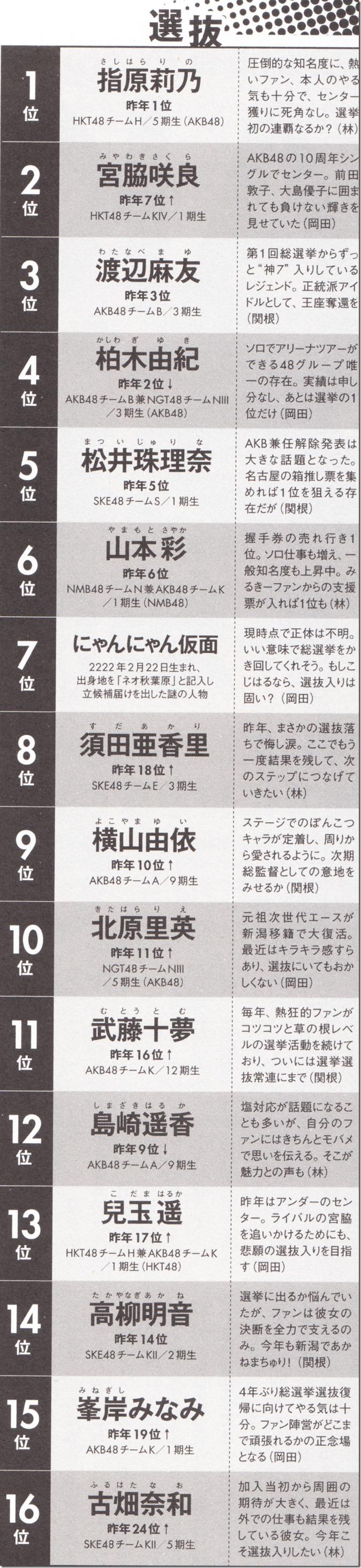 ENTAME June 2016 issue FT. Miyawaki Sakura (84)
