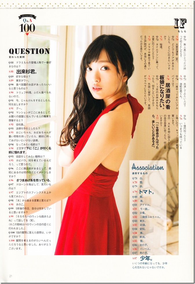 GIRLS PURE IDOL MAGAZINE VOL46 FT. Covergirl Kitahara Rie (20)